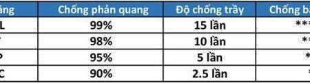 Hoya cac lop phu 7