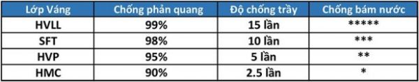 Hoya cac lop phu 3
