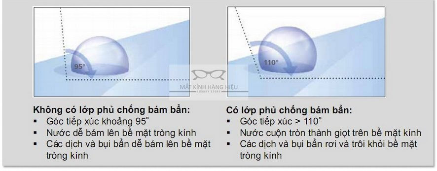 tính năng tròng kính zeiss platinum