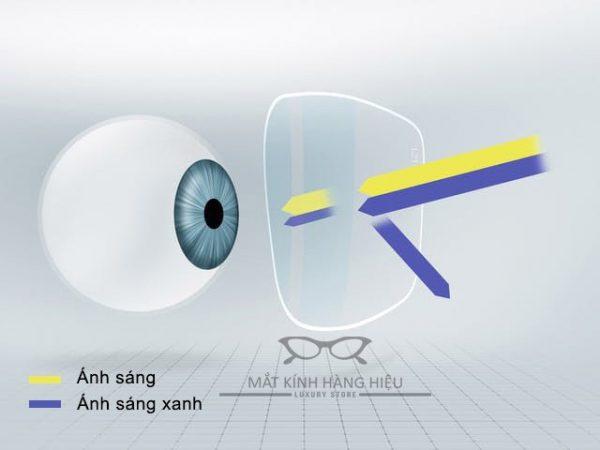 Tròng kính lọc ánh sáng xanh zeiss blue